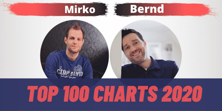 Die besten Gesellschaftsspiele - Charts 2020
